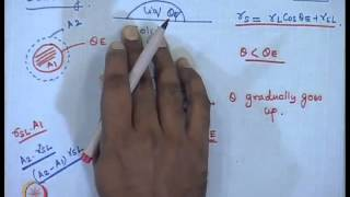 Mod-01 Lec-03 Some Fundamental Surface Related Concepts - I