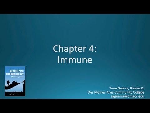 (CC) Top 200 Drugs Chapter 4 Immune Nursing Pharmacology by Suffix (Memorizing Pharmacology)