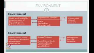 Mod-01 Lec-09 Design Issues In Running Organisations