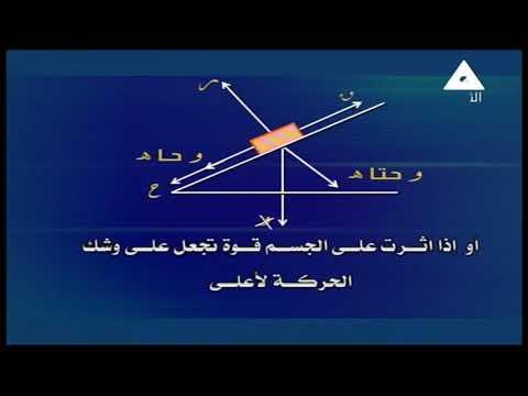 استاتيكا 3 ثانوي ( حركة الجسم على مستوى مائل خشن / معامل الاحتكاك السكوني ) أ ياسر محمد 11-09-2019