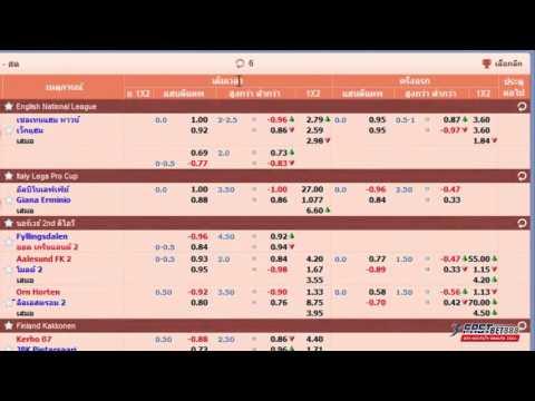 How to bet on SBOBET football (วิธีเล่น SBOBET)