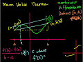 Mean Value Theorem Video Tutorial