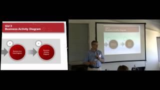Опыт использования объектно ориентированного подхода в бизнес-анализе