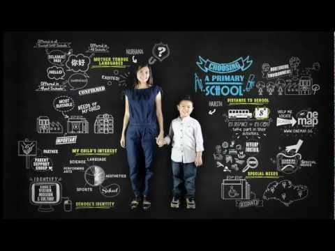 Choosing a Primary School