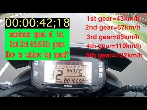 suzuki gixxer gear challenge | Max Rev Limit of 1st/2nd/3rd/4th&5th gear | Top Speed Test