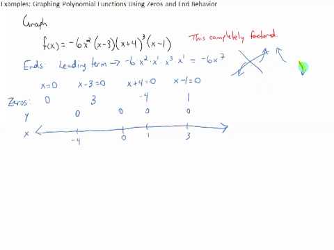 Examples: Graphing Polynomial Functions Using Zeros and End Behavior