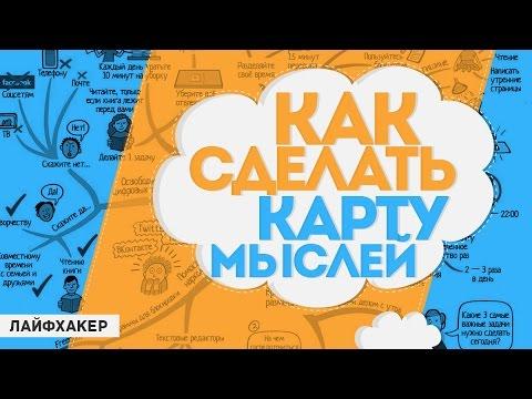 Как построить планы на целый год - DomaVideo.Ru