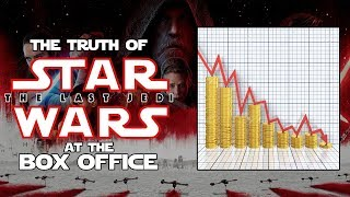 Video The Truth About The Last Jedi's Box Office MP3, 3GP, MP4, WEBM, AVI, FLV September 2018