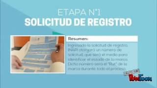 Etapas del trámite de registro de marca INAPI
