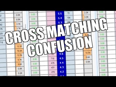 Betfair Cross Matching Confusion