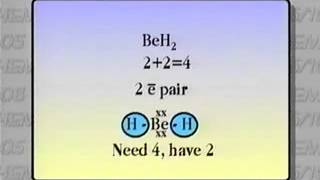 Fundamentals of Chemistry: Unit 3 - Lecture 11