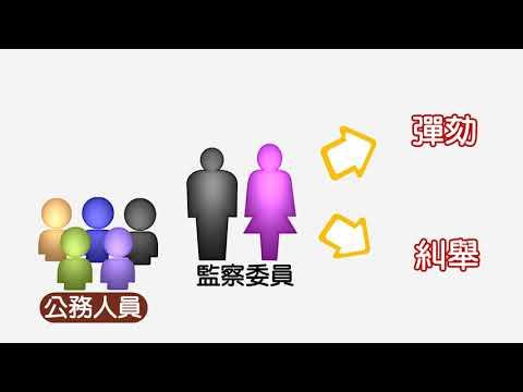監察院學生版簡介影片中文版