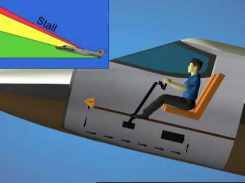 Image of Aviation Graphics: Aerodynamic Tutorial