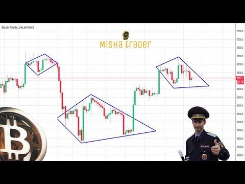 Прогноз цены на Биткоин Эфир 6.07.2018 - DomaVideo.Ru