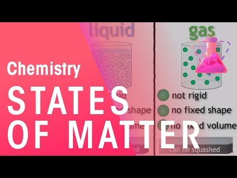 compressibility of solid liquid and gas. states of matter (solids, liquids and gases) | the chemistry journey fuse school compressibility solid liquid gas