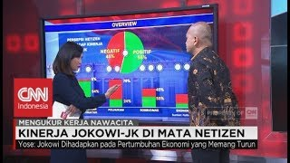 Video Kinerja Jokowi-JK di Mata Netizen MP3, 3GP, MP4, WEBM, AVI, FLV Oktober 2017