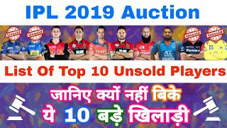 IPL 2019 - List Of Top 10 Unsold Players In IPL Auction | MY Cricket Production