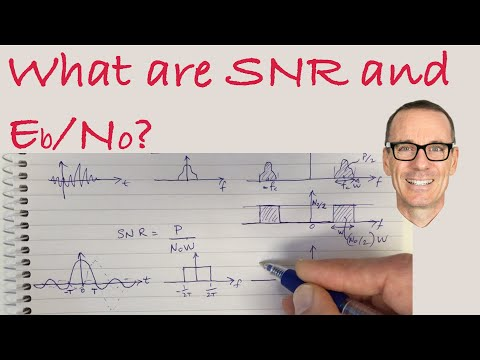 What are SNR and Eb/No?