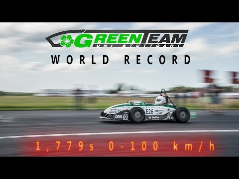 Electric car goes 0-60mph in 1.7 seconds