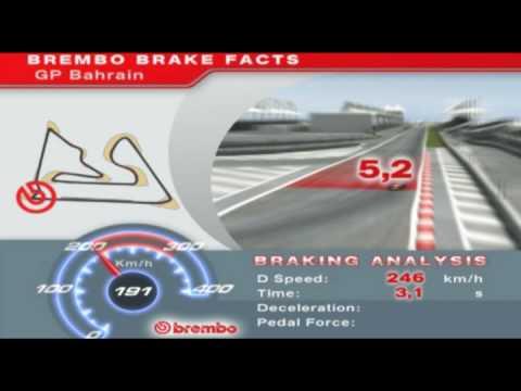 Circuito de Bahrein analisis
