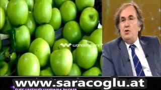 Ibrahim Adnan Saraoğlu Cilt Güzelliği Için Faydalı Bilgiler