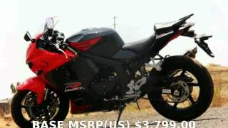 6. 2008 Hyosung Comet GT250R Features and Review