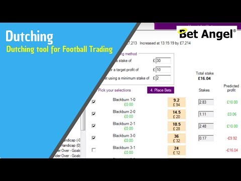 Free Dutching Calculator – Football trading