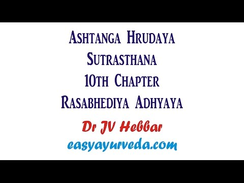 Video Ashtanga Hrudaya Sutrasthana 10th chapter Shloka Recitation download in MP3, 3GP, MP4, WEBM, AVI, FLV January 2017