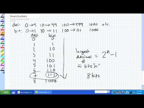 Binärische Zahlen