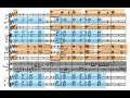 Carl Nielsen Symphonies: Most Badass Moments