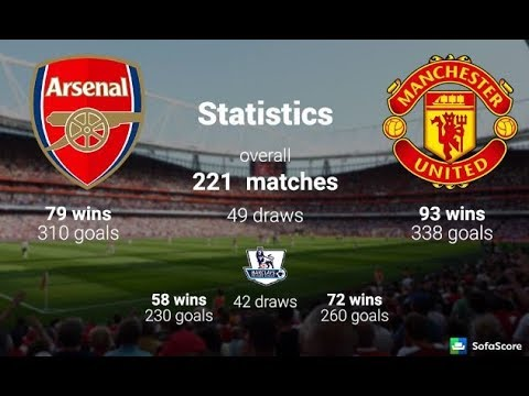 Arsenal vs Manchester United 1 3 Goals & Highlights 02 12 2017