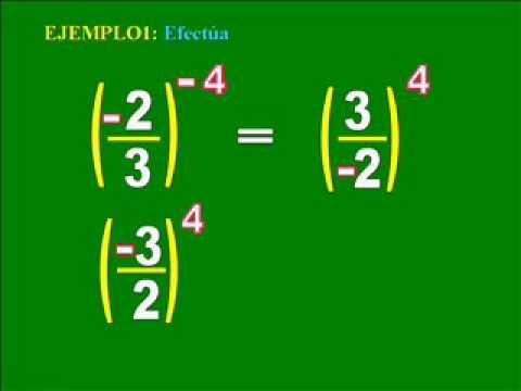 Vídeos Educativos.,Vídeos:Exponente negativo