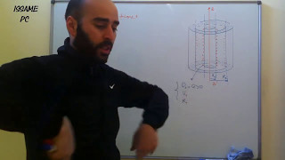 Capacité d'un conducteur cylindrique