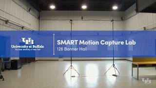 smart motion capture lab