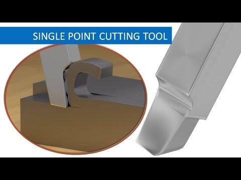 Understanding Cutting Tool Geometry (видео)