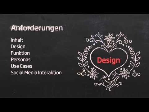 Website-Konzept erstellen — Website-Konzeption in 7 Phasen