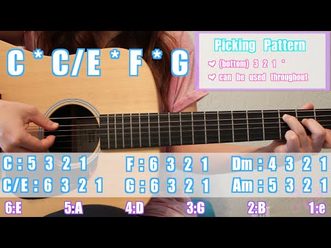 """Thinking Out Loud"" - Ed Sheeran EASY Guitar Tutorial [Chords/Strumming/Picking/Cover]"