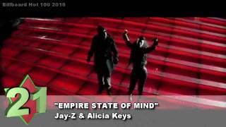Billboard Hot 100 - Top 100 Songs of Year-End 2010