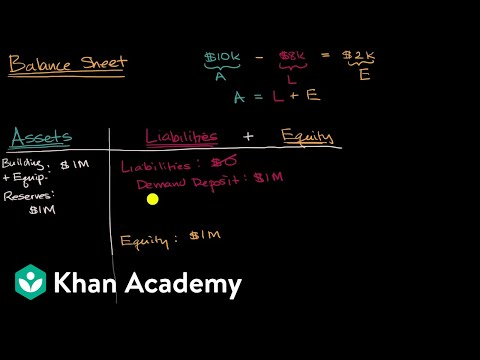 Bank Balance Sheets In A Fractional Reserve System Video Khan