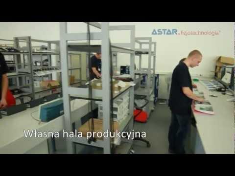 ASTAR ABR