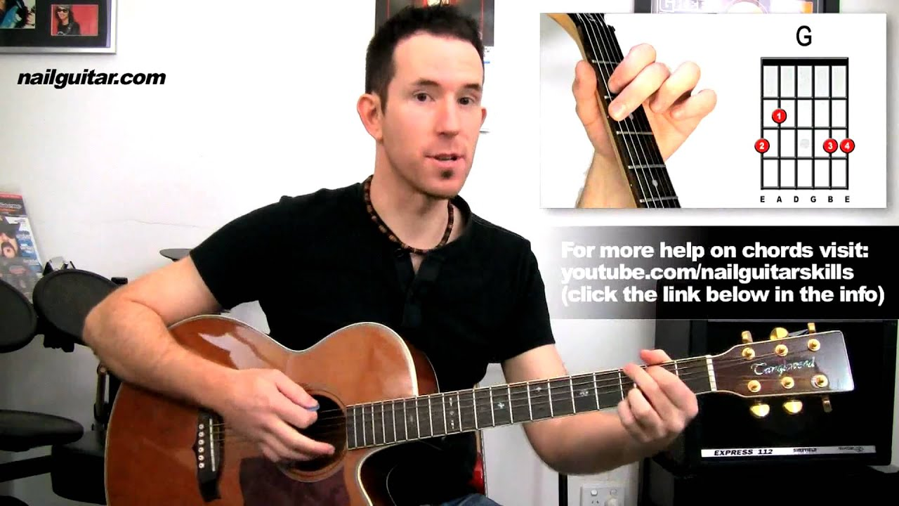 Guitar Lessons 'Knockin On Heavens' Door by Bob Dylan Easy Beginners How To Play Acoustic Tutorial