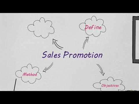 G903 : SALES PROMOTION AND PUBLIC RELATIONS