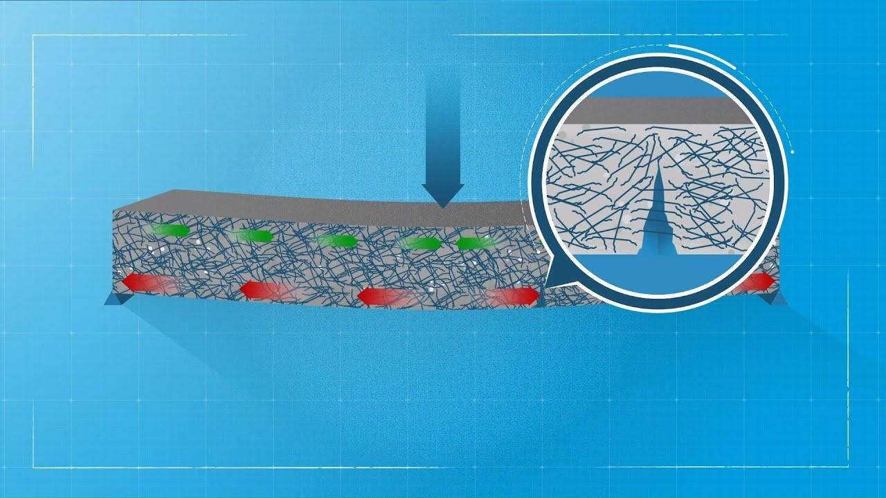 Concreto Reforçado com Fibras de Aço Dramix – Como funciona?