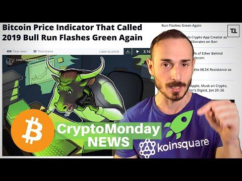 BITCOIN imminente Bull Run? – CryptoMonday NEWS w04/'20