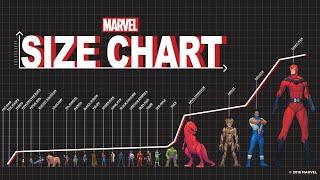Video Marvel Size Chart: From Ant-Man to Giant-Man MP3, 3GP, MP4, WEBM, AVI, FLV November 2018