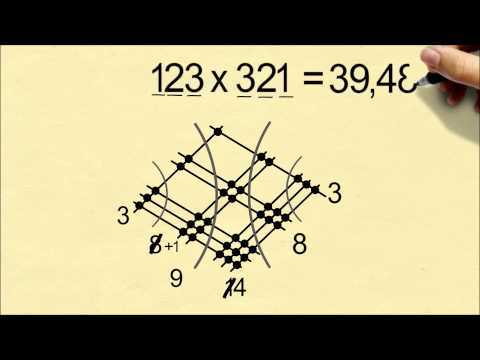 Multiply Numbers By Drawing Lines (видео)