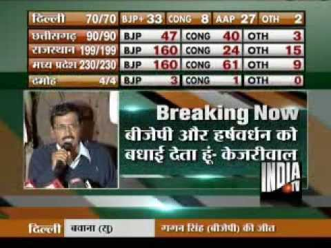 election - For more content go to http://www.indiatvnews.com/video/ Follow us on facebook at https://www.facebook.com/indiatvnews Follow us on twitter at https://twitte...