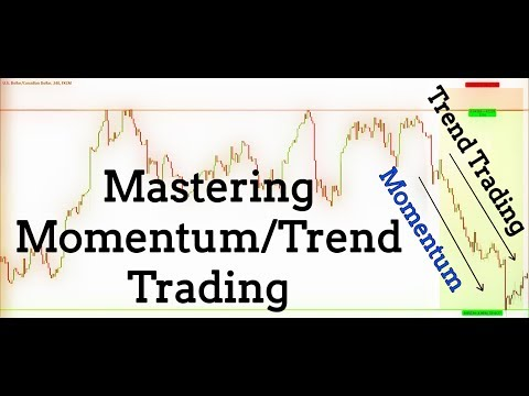 How To Trade Using Momentum/Trend (Live Example)