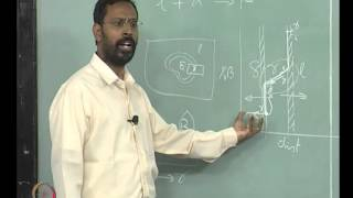 Mod-01 Lec-14 Peritectic Solidification, Metastable Phase Diagrams