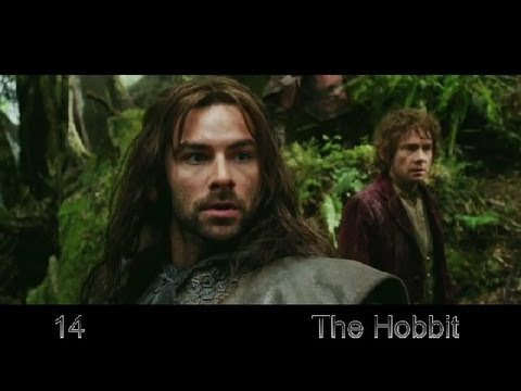 hollywood movies - Top 20 Hollywood Movies 2012 s u b marvel's the avengers , batman , brave , ted , james bond , skyfall , the hunger games, Top 20 Hollywood Movies 2012 Top 2...